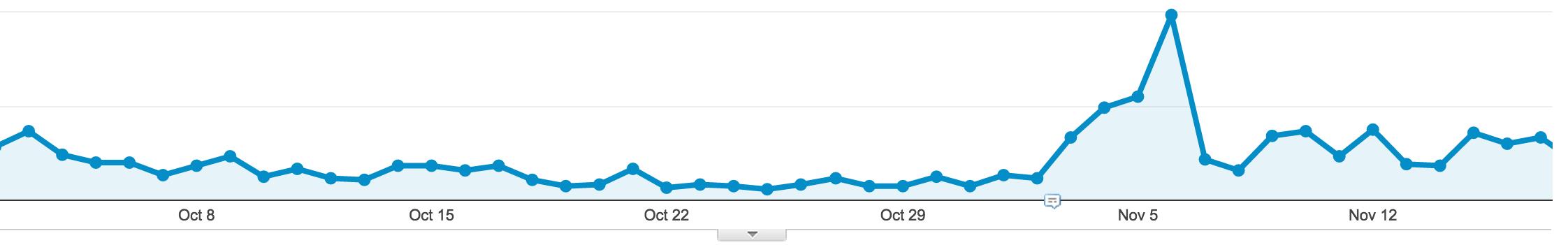 Screen Shot 2014-11-18 at 21.17.56
